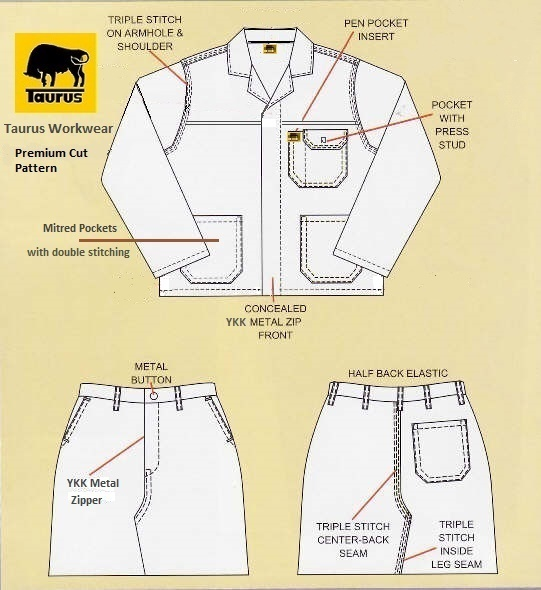 taurus-workwear-new-premier-cut-pattern-conti-suit-overall